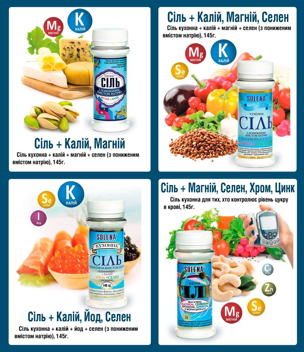 Соль с микроэлементами